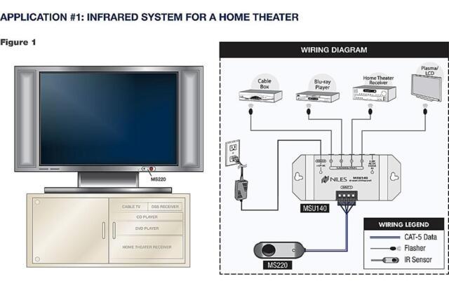 niles rca sm2 infrared repeater system kit rcasm2 ebay rh ebay com VGA to RCA Wiring-Diagram RCA Cord Pinout