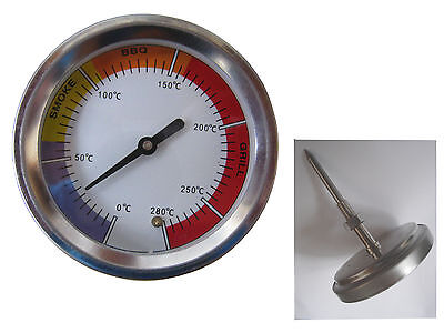 Dr. Richter Grill- und Smokerthermometer - Thermometer bis 280 °C - Smoker Grill