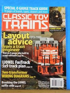 Strange Classic Toy Trains 2006 Oct Layout Advice Lionel Fastrack Wiring 101 Mentrastrewellnesstrialsorg