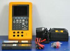Fluke 741b Documenting Multifunction Process Calibrator Nist Calibrated