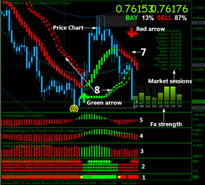 Forex Profitable Strategy For Metatrader 4 Effet éVident