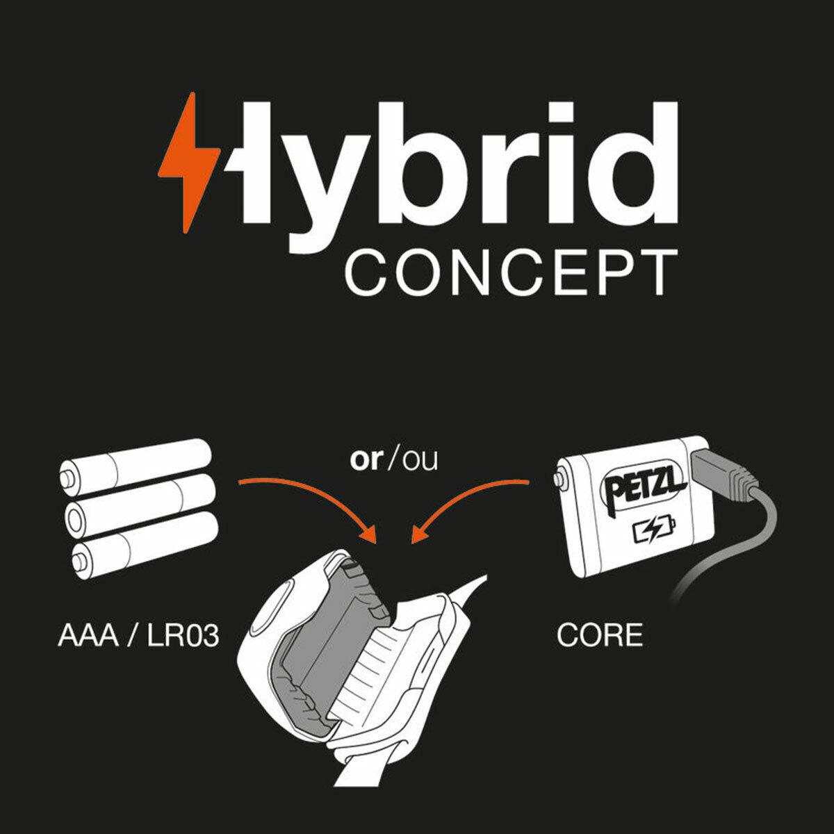 RGB 250 Lumens LED Head Torch E89 Hybrid Concept CarpTactical Petzl Tactikka