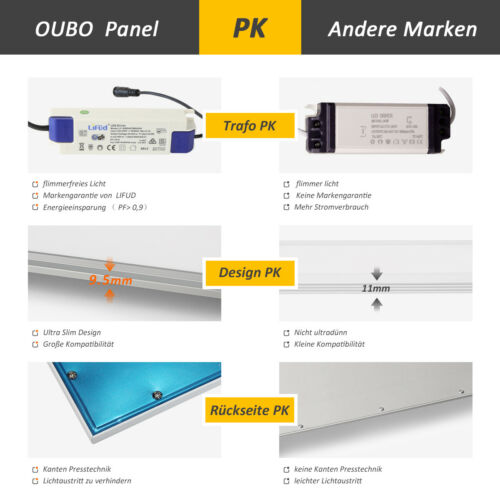 LED Panel Deckenleuchte slim Pendelleuchte Einbauleuchte Wandleuchte Aufputz