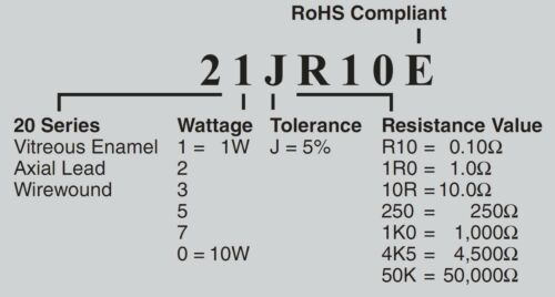 1x 4R 10W  Vitreous Enamel Conformal Axial Wirewound Resistors 5/% 4Ω 20J4R0E