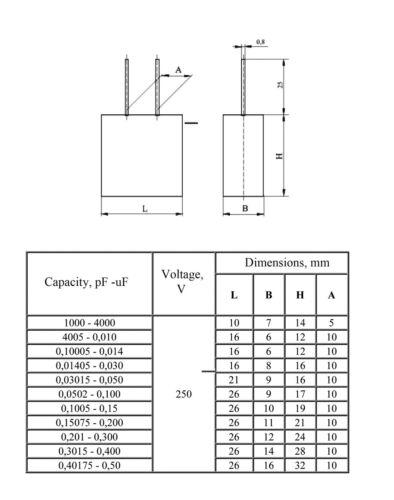 12 pcs 0.5uF 0,5uF .5uF 250V 0.5/% Polystyrene Audio Capacitors K71-7