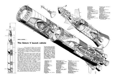 Saturn 5 Cutaway Art Poster Nasa Space Travel 11x17 Mini Poster 28cm x43cm