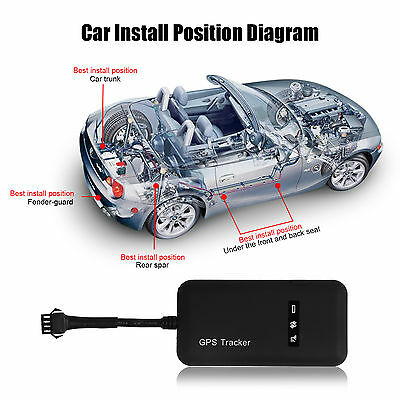 Mini Realtime Car GPS GSM Tracker Locator Tracking TK103A Device For Vehicle/Van