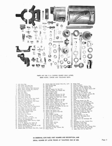 Hendey  12 and 18 Speed Geared Head Lathe Parts List Manual  *373