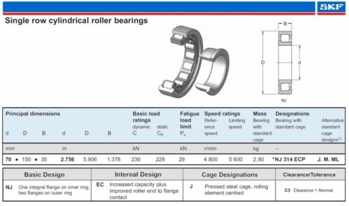SKF BEARING NJ314-ECJ//C3 70MM ID x 150MM OD x 35MM WIDE
