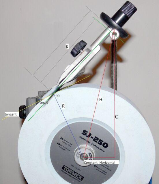 Software for Tormek T-4, T-7, T-8 & SuperGrind 2000, Scheppach, Jet, Record