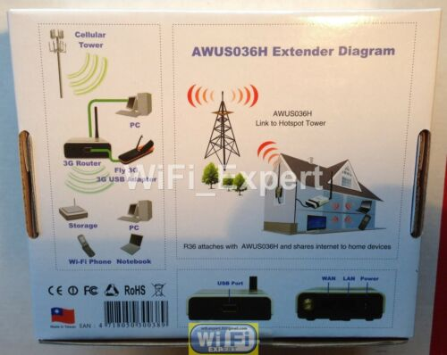 Alfa 19dBi Panel Antenna R36+1000mW USB 50ft LMR400 Cable Long Range WiFi Kit