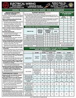 Electrical Wiring Quick-card 2014 Nec Wiring Methods & Materials (new Pamphlet) on Sale