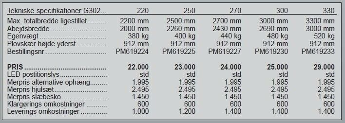 Sneplov, Sigma Pro G302 - 300 cm.