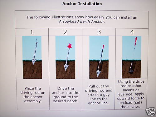 ARROWHEAD 12 EARTH ANCHORS /& CABLE TRAPS COYOTE