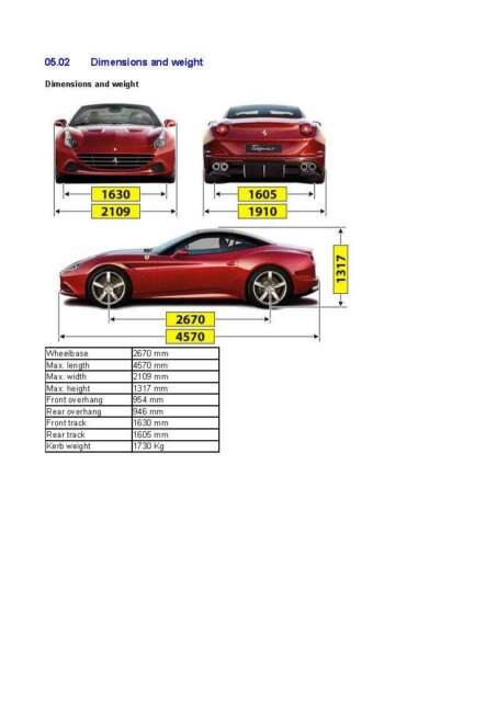 Ferrari Factory Ferrari California T Workshop Manual