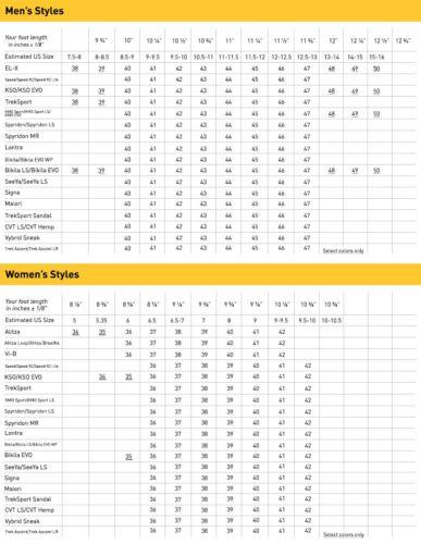 Vibram Fivefingers KSO EVO Navy//navy Men/'s EU sizes 37-50 NEW