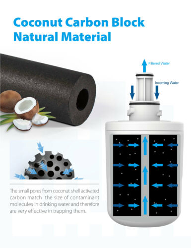 2 Waterdrop Compatible Samsung DA29-00003G Aqua Pure Plus Fridge Water Filter
