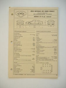 fiche technique  L'EXPERT AUTOMOBILE - RENAULT 25 V6 injection