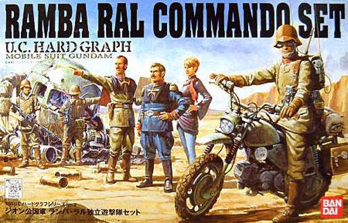 Bandai 1  35 UCHG 002 Ramba Ral Kommandouppsättning