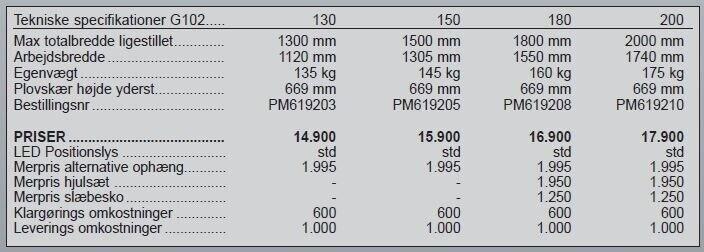 Sneplov, Sigma Pro G102 - 200 cm.