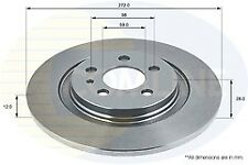 Pair Solid Rear 2002 on 272mm Set QH 4246P3 New CITROEN C8 3.0 2x Brake Discs