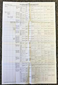 1970-Chief-Taxonomics-Subdivisions-amp-Organ-Systems-of-Animals-CHART-appendix-C