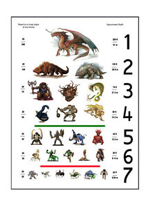 graphic about Children's Eye Chart Printable referred to as Data around Massive Framed Print - Childrens Experience Eye Chart (Visualize Dragons Monsters)