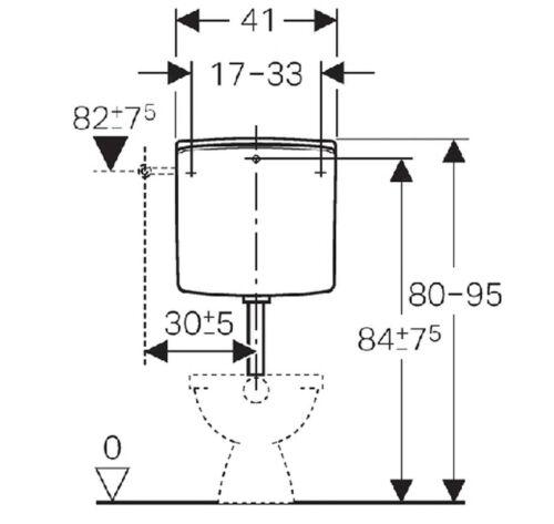 Geberit Aufputz Spülkasten weiss  3//6//9 Liter 2 Mengen Spülung 140.300.11.1