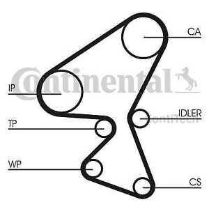 Contitech-continental-Correa-Dentada-Del-arbol-De-Levas-CT1063-Original-5-Ano-De-Garantia