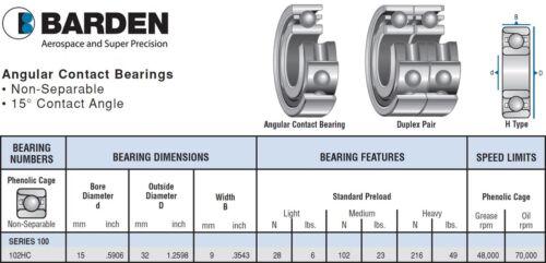 BARDEN 102HDL SUPER PRECISION BEARINGS SKF 7002 CD//P4ADGA