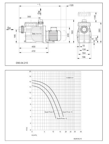 Pumpe Filter Filterpumpe Swim Tec Super Pump 12 von Speck Poolpumpe
