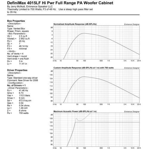 "Eminence Definimax 4015LF 15/"" Sub Woofer 8ohm 1400W 96dB 4/"" Replacement Speaker"