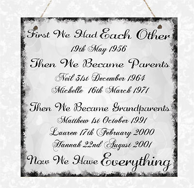 Personalised Plaque Mother's Day Family Children Love Anniversary Birthday Gift