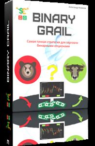 Binary option grail indicator
