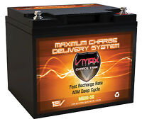 Vmax Mb86-50 Invacare Mobility Wheelchair 12v 50ah Agm Battery