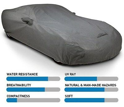 Coverking Coverbond-4 Car Cover Good for Indoor or Outdoor Gray