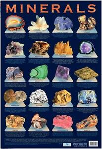 Educational-Poster-Minerals-KS2-KS3-0119