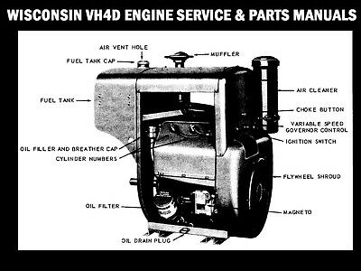 WISCONSIN VH4D 4cyl ENGINE SERVICE And PARTS MANUALs For VH 4D Tractor Repair EBay
