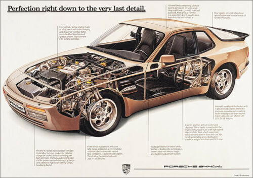 924, Porsche 944 Turbo Cutaway Classic Car Poster Prints Picture A1 A3 928