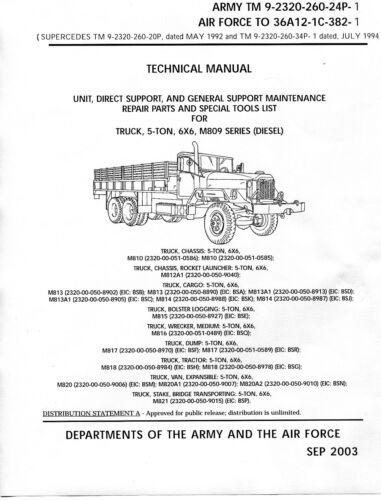 Plate fuel tank protection RH Dump M817//M929 2510-00-417-2713