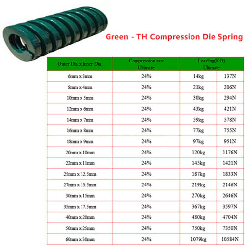 OD 18mm /& ID 9mm Light//Medium//Heavy Mold Mould Springs Compression Die Spring