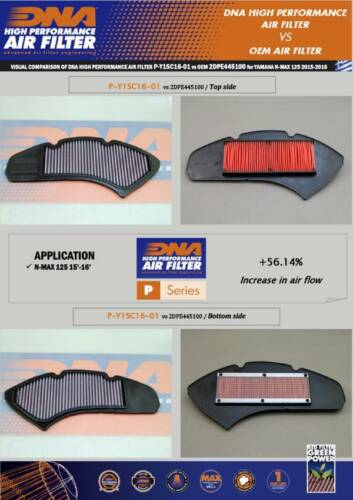 15-17 P-Y1SC16-01 PN DNA High Performance Air Filter for Yamaha N-MAX 125