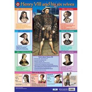Educational-Poster-King-Henry-VIII-0112