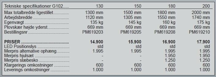 Sneplov, Sigma Pro G102 - 130 cm.