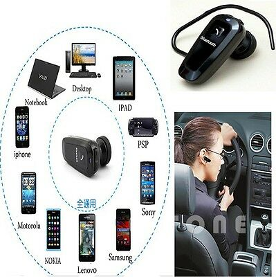 Bluetooth Sport Wireless Headset Headphone Earphone Mic for iPhone Samsung HTC