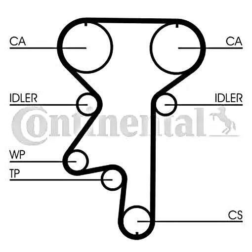 CONTITECH Timing Belt Kit CT871K1 Discount Car Parts