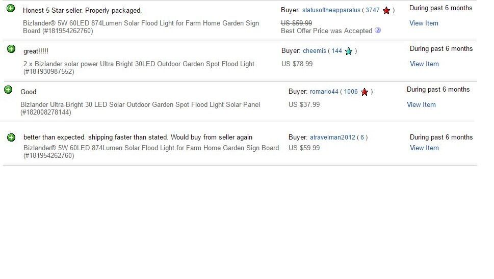 2 Pack  Bizlander Super Super Super Bright 10W108LED Solar Powerot Flood Light Sign light 2613ab