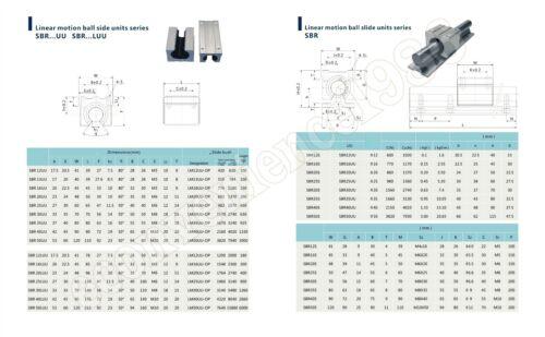 2 X SBR16-800mm LINEAR RAIL /& 4SBR16UU /& 1x RM1605-800mm Ballscrew/&1BF12//BK12set