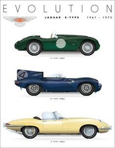Jaguar XJ Evolution Wall Art Poster Brochure Picture Print A3