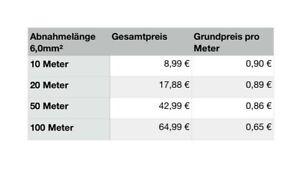 0,90€//m ✅ General Cavi H07V-K 6,0mm² Litze Kabel 10m 50m 20m 0,86€//m 0,89€//m